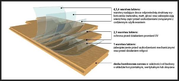 Bambusowe1